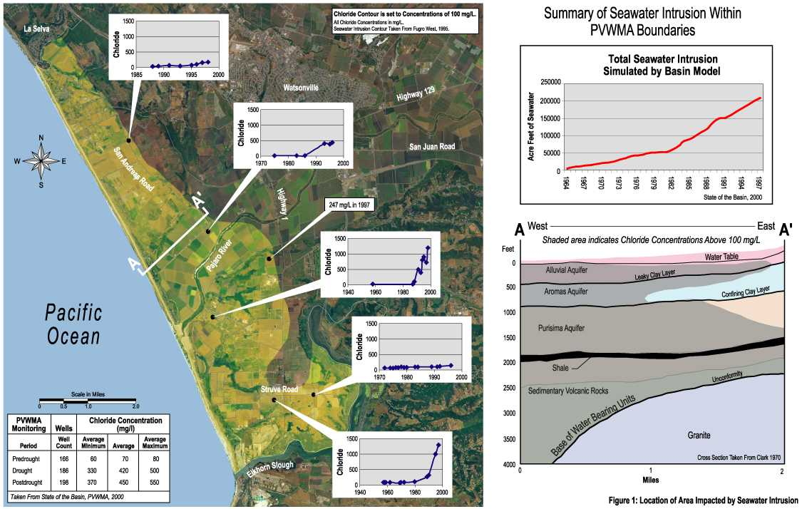 Pajaro Valley Water Management Agency Maps - Saltwater intrusion map us